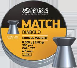 Diabolo JSB Yellow Match 4,5mm (0,520g)